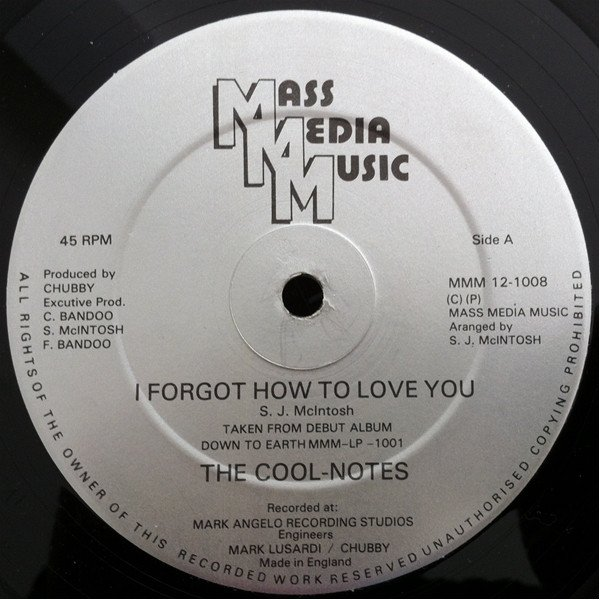Coolnotes - I Forgot How To Love You